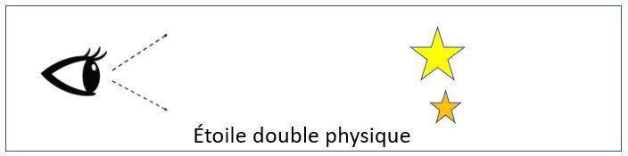Etoile double physique
